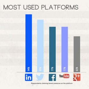 b2b-platforms copy2